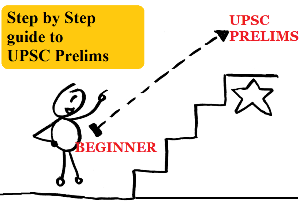 upsc prelims | how to start upsc prelims preparation | upsc prelims book | upsc prelims booklist | laxmikant polity | ramesh singh economy | shankar ias environment | ncert | vision ias test series | insights test series